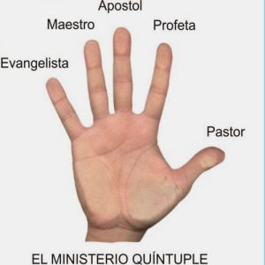 Ministerio quintuple